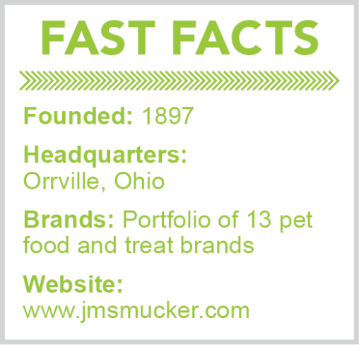 Smucker's fast facts