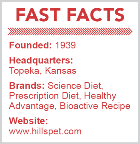 Hill's fast facts