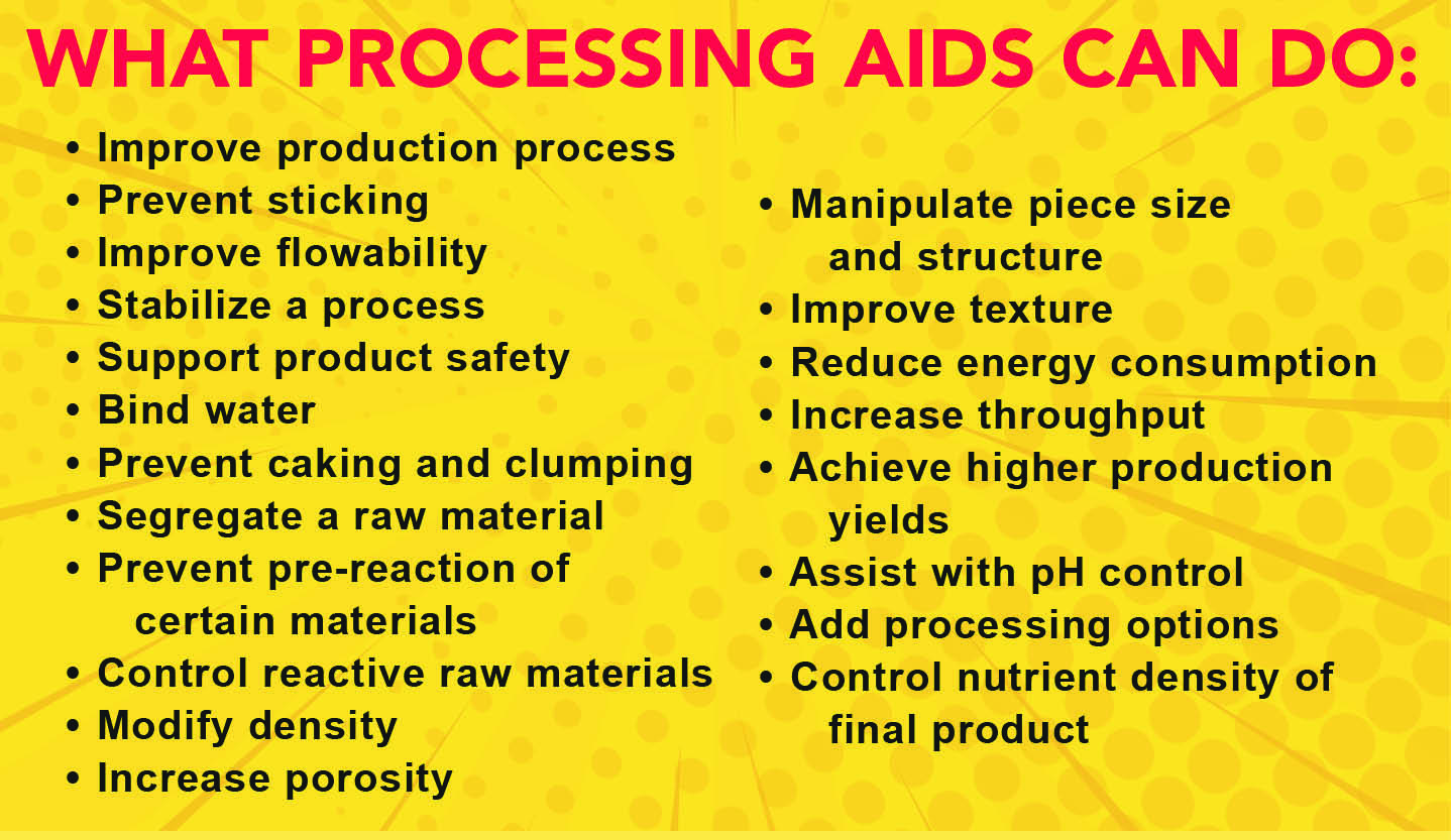 What processing aids can do in pet food and treat processing