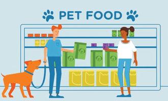 022820_pfi-pet-food-label-video_lead