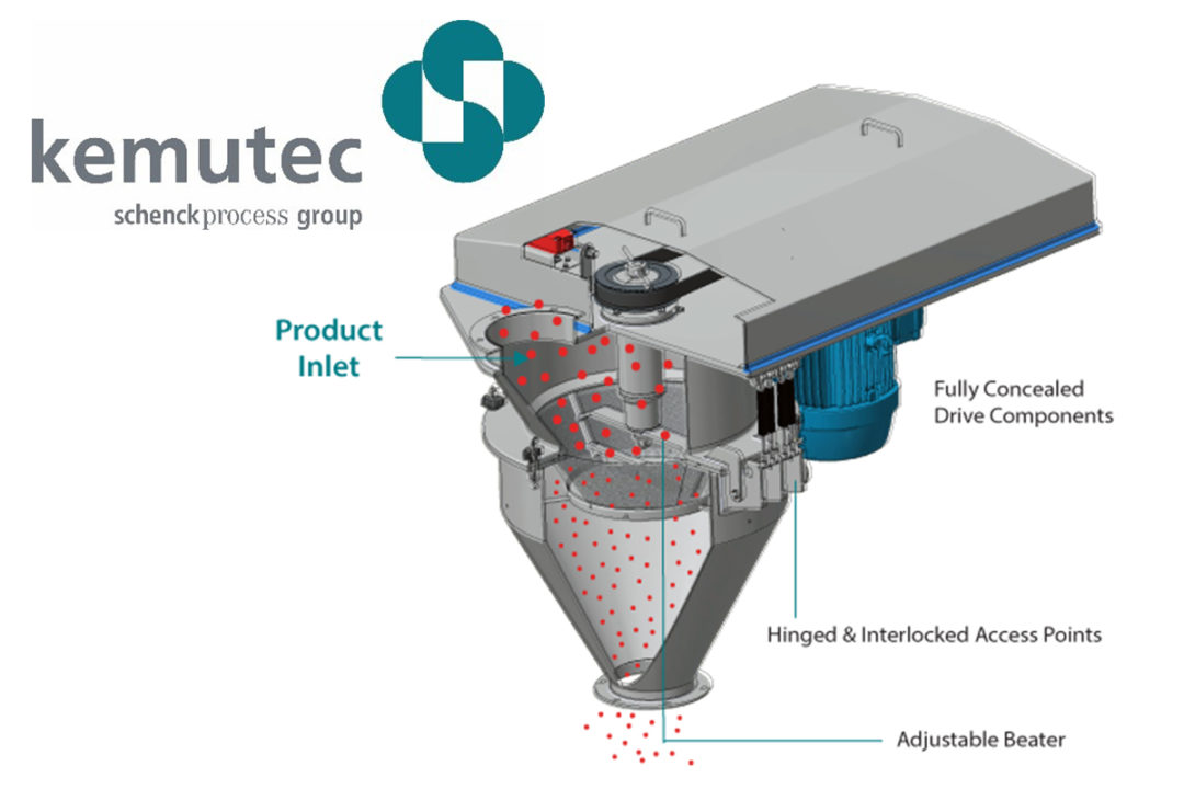 Kemutec unveils grinding solutions for difficult-to-handle ingredients