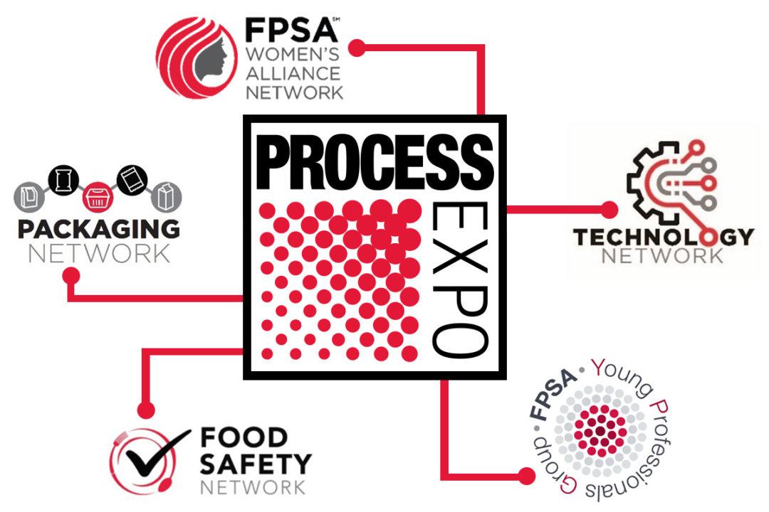 FPSA organizes network meet-ups throughout PROCESS EXPO 2019
