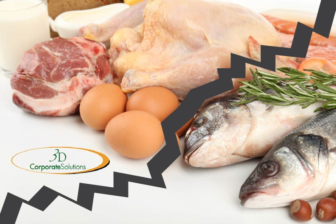Beef, poultry, fish ingredients and 3D Corporate Solutions logo