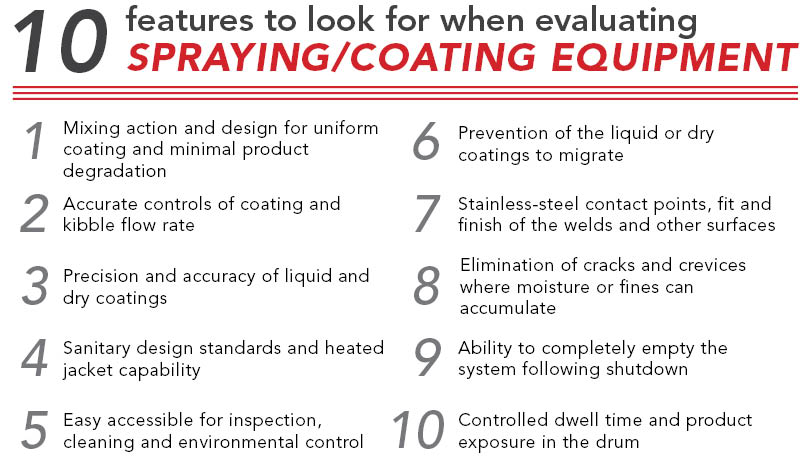 Ten features to look for when evaluating spraying and coating equipment